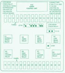 1999 bmw e30 fuse box diagram u2013 circuit wiring diagrams