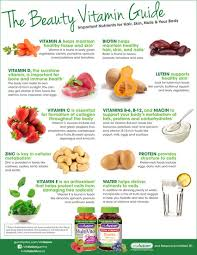 healthy u0026 active lifestyle tips important nutrients for healthy