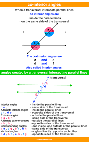 Define Interior Angle Co Interior Angles A Maths Dictionary For Kids Quick Reference