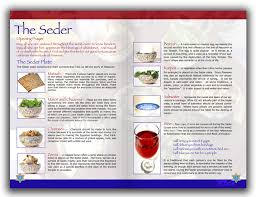 passover seder supplies the 30 minute seder