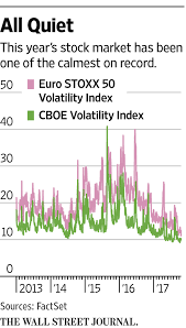 Volumes Behind The Curtain Beneath The Market Rally A Lot Less Trading Cetusnews