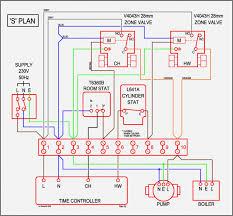 honeywell 3 port zone valve wiring diagram the best wiring