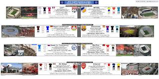 english soccer league tables football stadia billsportsmaps com