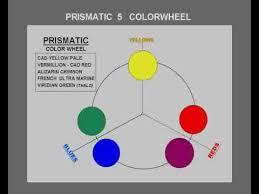 prismatic colour wheel andre grobler youtube
