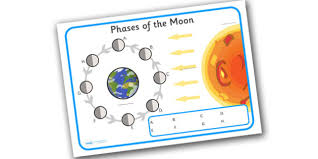 phases of the moon labelling worksheet worksheets worksheet