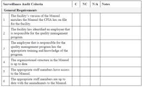 qsm 09 compliance agreement ca canadian food inspection agency