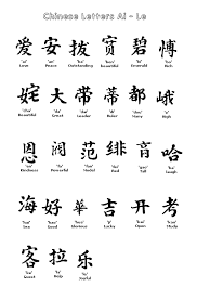 chinese alphabet chart real fitness