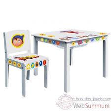 bureau oui oui bureau enfant dans chambre enfant sur le bois des jouets