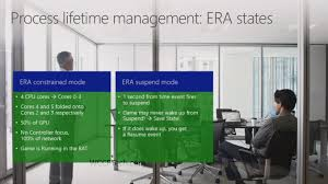 Ps4 Suspend Xbox One Process Lifetime Management And Era States Get Explained