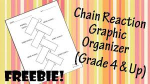 free printable of the week chain reaction cause and effect