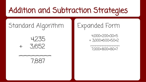 subtraction repeated subtraction worksheets 3rd grade free