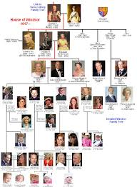 house of family tree britroyals