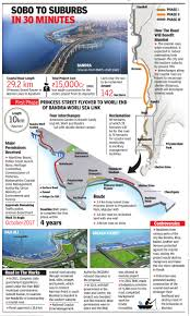 Bangalore Metro Map Phase 3 by Mumbai Infrastructure Projects Airport Metro Monorail