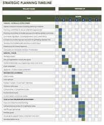 Planning Timeline Template free blank timeline templates smartsheet