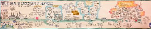Ccsf Map Public Health Thinking In The Who European Region How Does It
