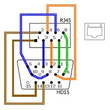 cl b wiring diagram cat 6 cable cat 6 plug wiring diagram cat 7