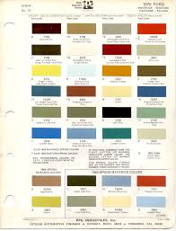 ford focus colour code 1970 s ford paint charts retro rides