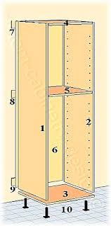 Woodworking Plans Pantry Cabinet How To Build Cabinets Construction Design Custom Parts Building Plans