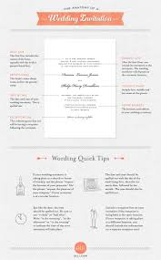 Friends Invitation Card Wordings Best 25 Wedding Invitation Wording Etiquette Ideas On Pinterest