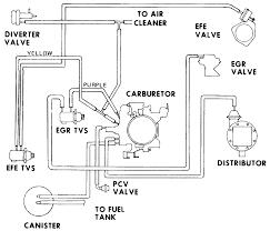 2014 Toyota Camry Engine Diagram Repair Guides Vacuum Diagrams Vacuum Diagrams Autozone Com