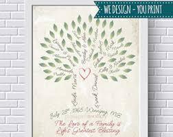 family tree poster etsy