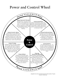 Controlling Definition by Domestic Violence Safeplace Olympia