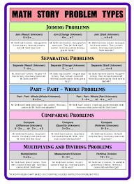 math story problem types direct link to free pdf wonderful