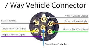 7 pin trailer wiring diagram harness youtube brilliant for plug