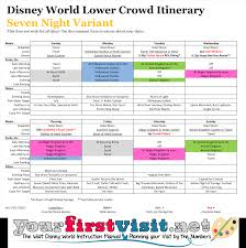 disney world lower crowd itinerary seven night variant