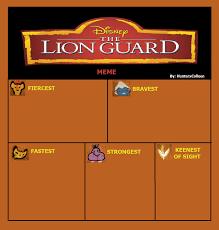 Lion King Meme Blank - lion guard blank meme by hunterxcolleen on deviantart
