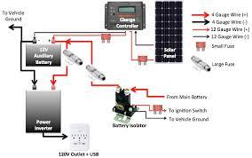 vw vanagon auxiliary battery and solar setup u2014 steemit
