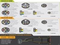 wiring diagram 8 pin trailer plug dodge ram trailer wiring diagram