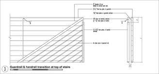 Handrail Height Code California The Modern Guardrail Build Blog