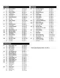 Football Depth Chart Template Excel Sle Chart Templates Depth Chart Football Template Free
