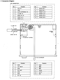 pioneer car radio wiring diagram to lexus stereo for of agnitum me