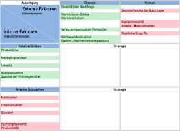 swot analysis excel template download strengths u0026 weaknesses