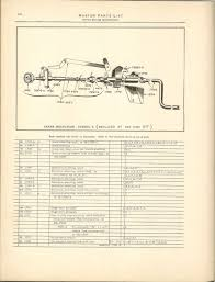 ford supplier list snl g540 page 9 g503 military vehicle