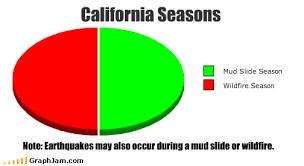 California Meme - song chart memes california seasons jpeg 504纓275 adjuster