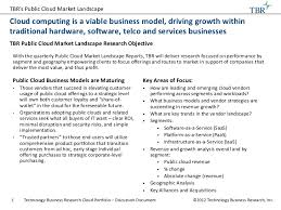 tbr u0027s 4q11 public cloud market landscape