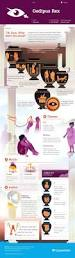 62 best images about dramatic literature on pinterest literatura