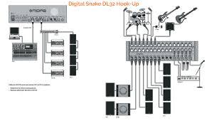 Midas 32 Midas Dl32 Stage Box 32 Input 16 Output Soundspacethai Com
