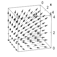 vector field overview math insight