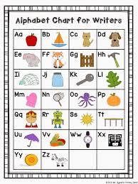 printable alphabet kindergarten kindergarten writing tips for the beginning of the year