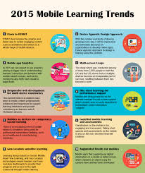 2015 mobile learning trends info graphic explores what role