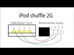 2nd gen ipod shuffle sync cable youtube