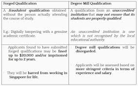 employment certificate with salary mom highlights differences in degrees for employment pass and s