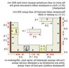 Commercial Kitchen Design Standards Commercial Kitchen Code Requirements Hondurasliteraria Info
