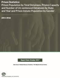 national bureau of statistics prisonstat2011 2016 jpg