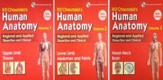 Human Anatomy Pdf Books Free Download Mbbs Books And Syllabus First Year Medicforyou