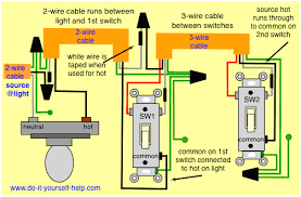 dimmer switch wiring diagram u0026 ceiling fan dimmer switch spped